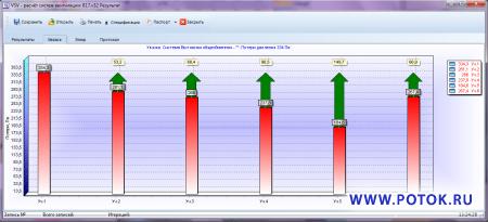 VSV программа для аэродинамического расчета систем вентиляции, аспирации и пневмотранспорта
