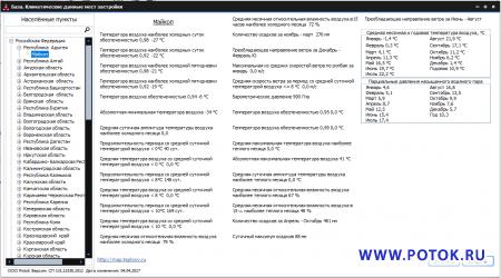 Изменения в программе RTI