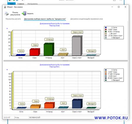 VIBROS программа для  расчёта выбросов котельной трубой